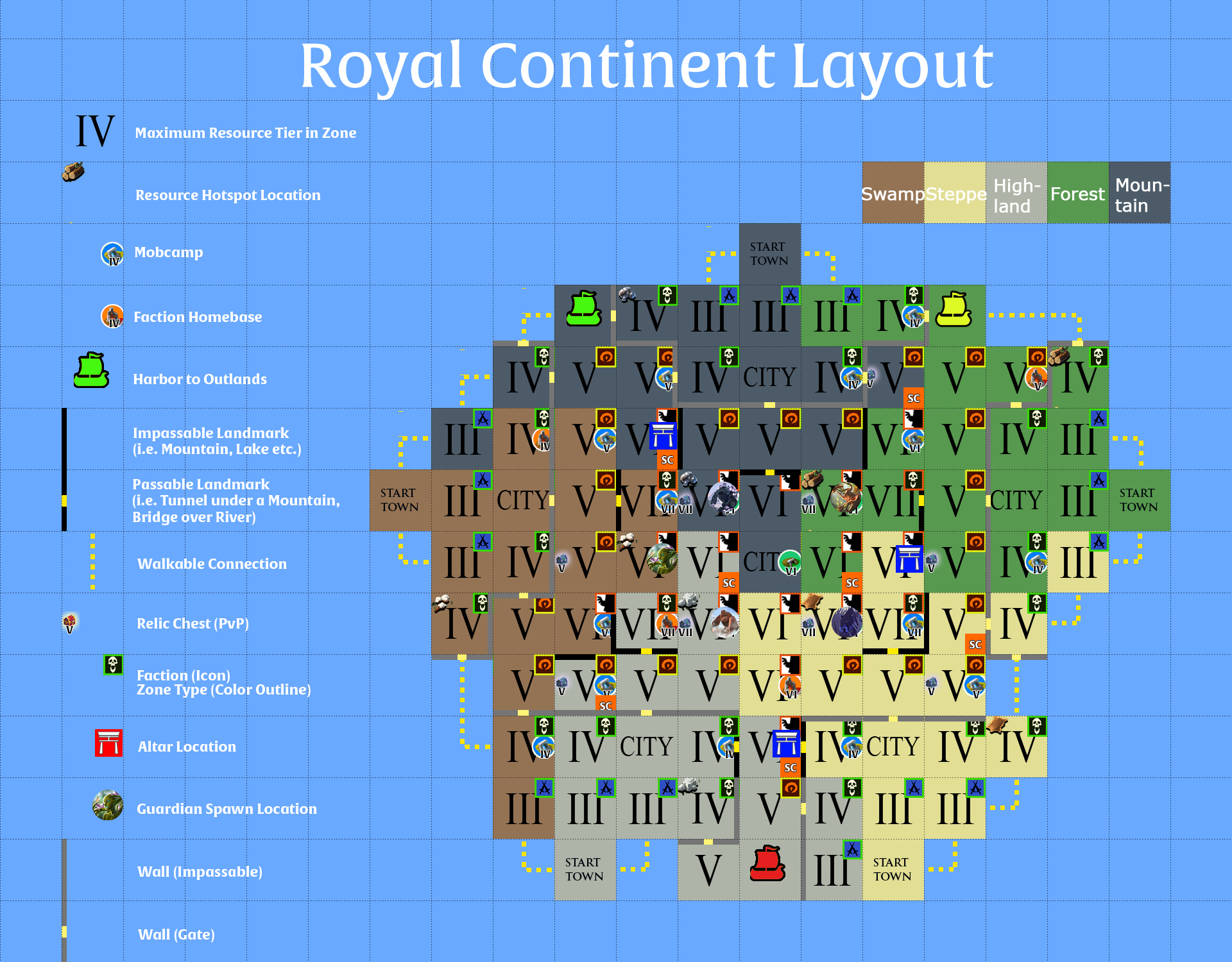 The fantasy sandbox mmorpg albion online below you can see technical maps for the new royal continent do note that this is a work in progress and details might change gumiabroncs Gallery