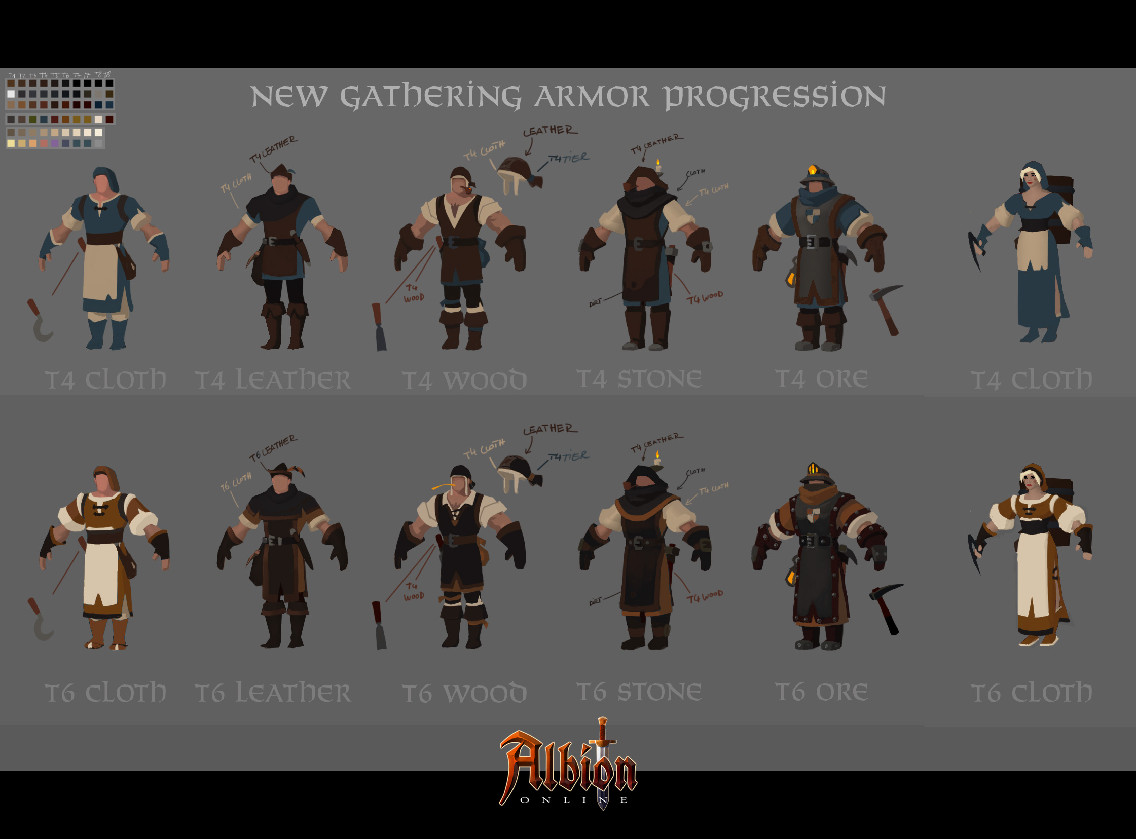 The Fantasy Sandbox MMORPG | Albion Online