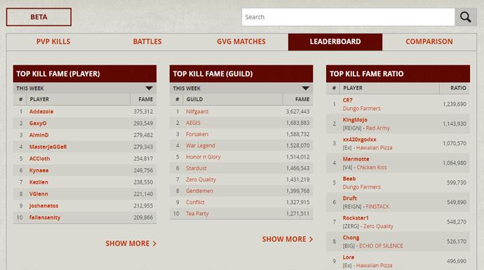 Albion Online, Sandbox Interactive