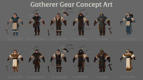 In-Depth Look at Gatherer Equipment
